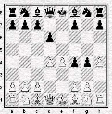 gambit roi